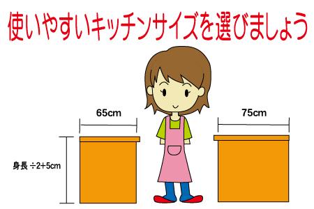 使いやすいキッチンサイズ